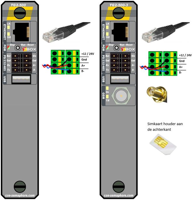 TG2-500 aansluitingen
