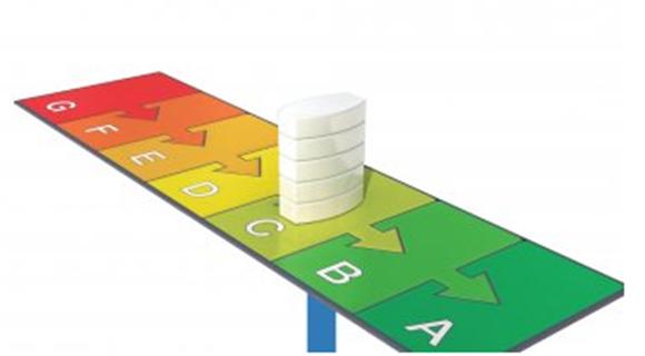 Snel op weg naar energielabel C met een handige online tool en slimme software